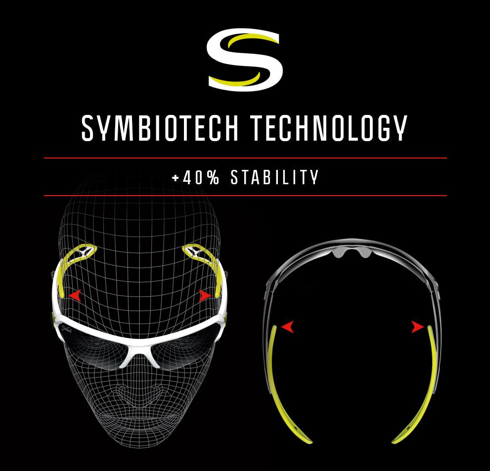 symbiotech